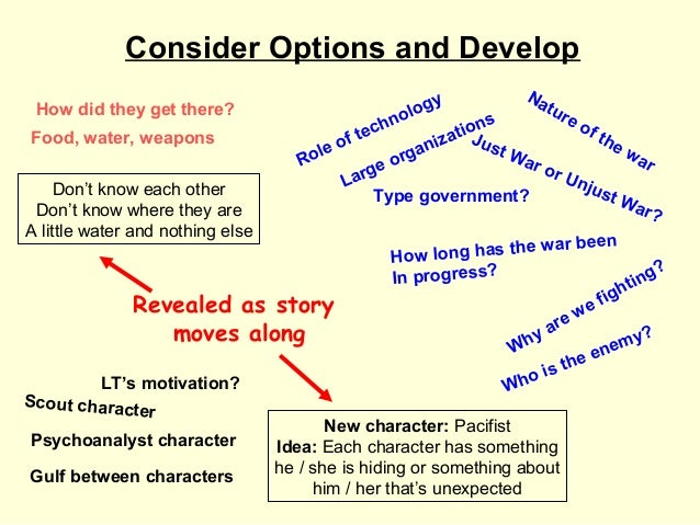 Consider Options and Develop                                                                 y        Na How did they get ...
