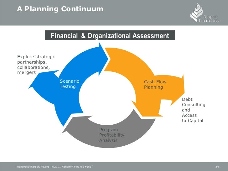 non profit organization finances and pricing Their services might not be able to easily increase their prices financial projections in the organization management of not-for-profit organizations.