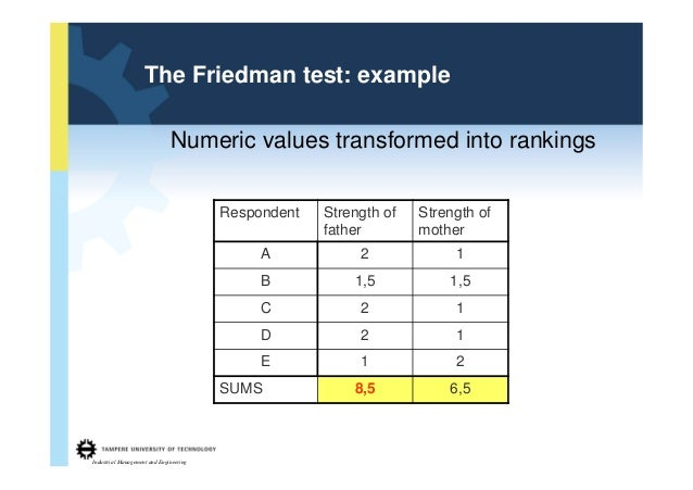 friedman test The kruskal-wallis and friedman tests for non-parametric data (plus various post hoc tests.