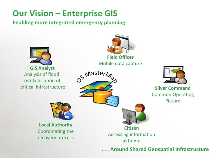 gis free sources for spatial data and Learn about gis gis mapping software quantum gis gis data file the following are open source (free) gis mapping software: spatial data in postgresql.