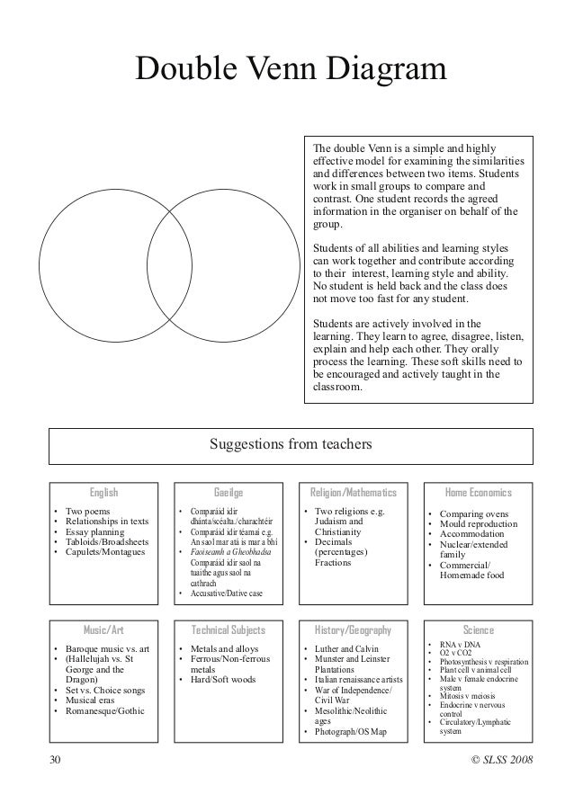 using a venn diagram to write compare and contrast essays