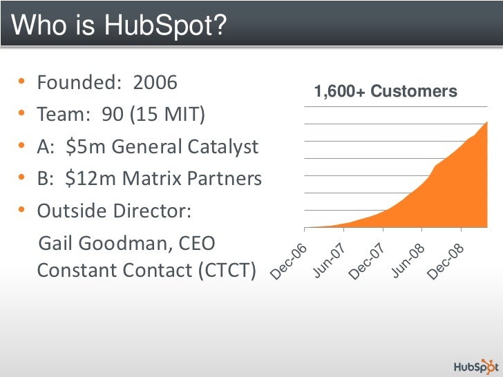 How to Track Your Competition Online Using HubSpot Slide 2