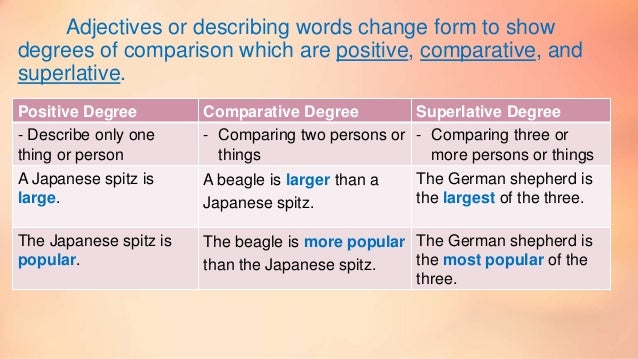 Degrees Of Comparison In Adjectives