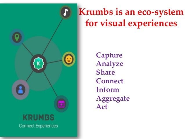 Krumbs is an eco-system for visual experiences Capture Analyze Share Connect Inform Aggregate Act