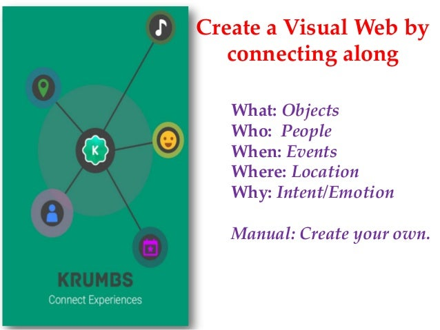 Create a Visual Web by connecting along What: Objects Who: People When: Events Where: Location Why: Intent/Emotion Manual:...