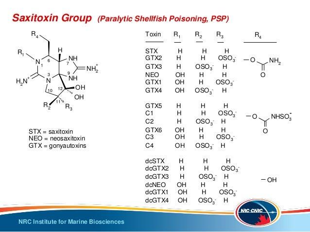 natural toxins in food pdf