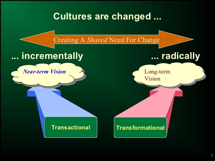 what are the conditions that facilitate cultural change Conditions that facilitate cultural change a o c b l d cultural change how to from business man-615 at maryland.