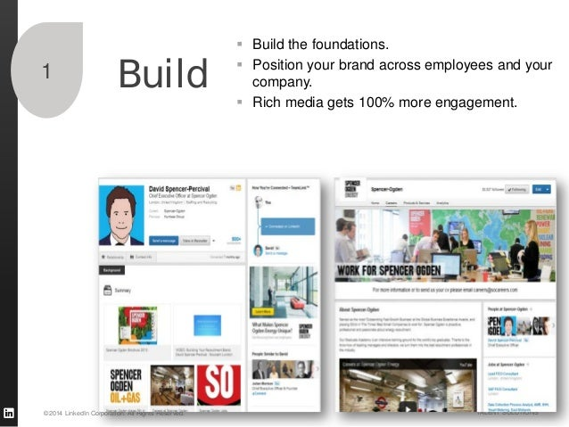 ©2014 LinkedIn Corporation. All Rights Reserved. TALENT SOLUTIONS Build1  Build the foundations.  Position your brand ac...