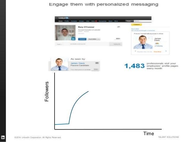 ©2014 LinkedIn Corporation. All Rights Reserved. TALENT SOLUTIONS Social Media/ Recruitment Followers 600K Impressions WWU...