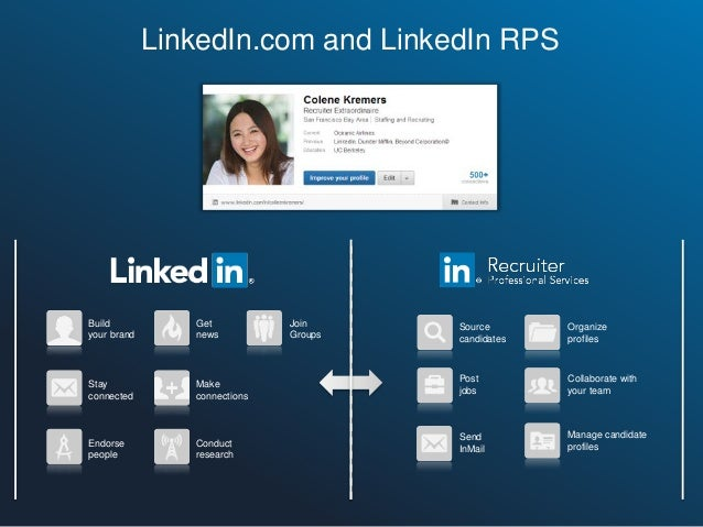 LinkedIn.com and LinkedIn RPS Build your brand Get news Make connections Conduct research Stay connected Post jobs Source ...