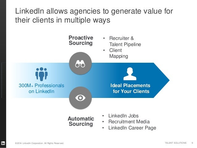 using linkedin for business pdf