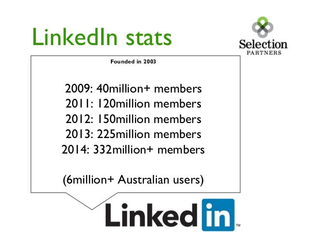How To Use LinkedIn To Get A Job In 2015 Presented By June Parker; 2.  Social Media Tumblr Reddit Blogger Flickr Stumbleupon; 3.