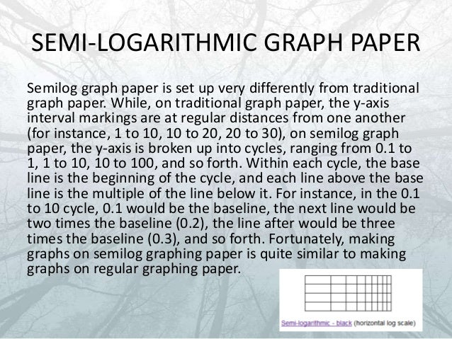 Using Lograrithmic Graph Paper