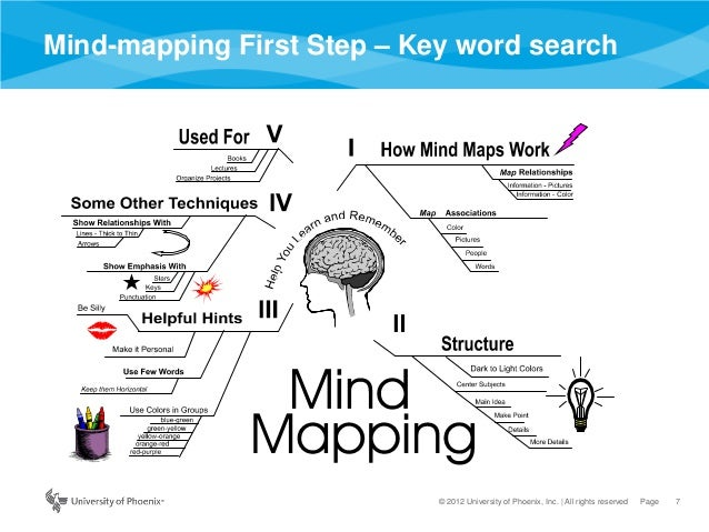 literature map template