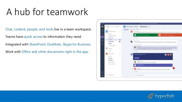 how does chat time app workspace