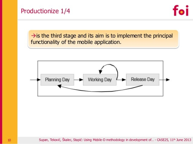 Supan, Teković, Škalec, Stapić: Using Mobile-D methodology in development of… - CASE25, 11th June 2013 Productionize 1/4 1...