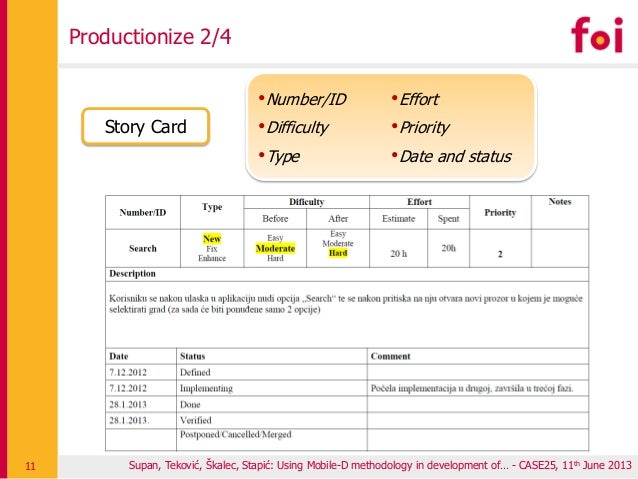 Supan, Teković, Škalec, Stapić: Using Mobile-D methodology in development of… - CASE25, 11th June 2013 Productionize 2/4 1...