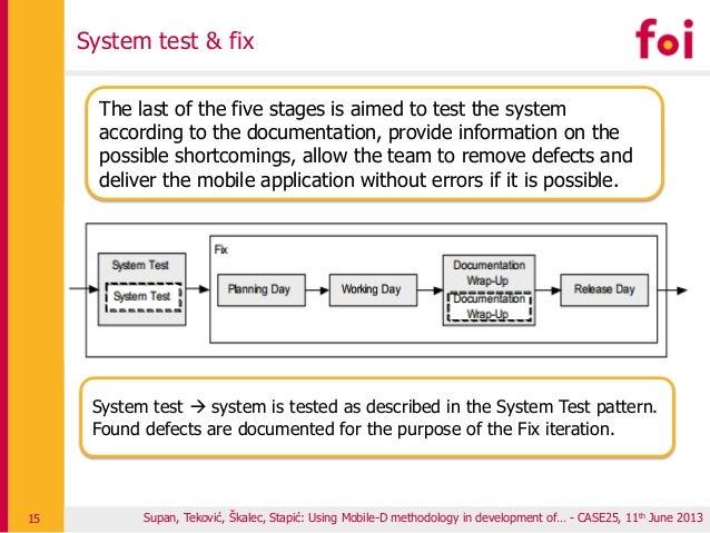 Supan, Teković, Škalec, Stapić: Using Mobile-D methodology in development of… - CASE25, 11th June 2013 System test & fix 1...