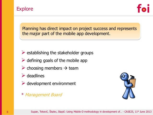 Supan, Teković, Škalec, Stapić: Using Mobile-D methodology in development of… - CASE25, 11th June 2013 Explore 8 Planning ...