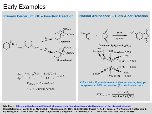 the use of chemical reactions to analyze reaction mechanisms Reaction mechanism showing the grignard reagent lab report c nmr analysis was done to confirm the identity and purity of the product and it was.