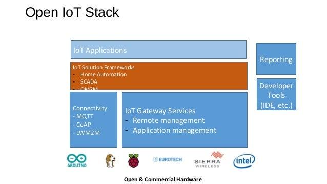 Open IoT Stack Connectivity - MQTT - CoAP - LWM2M IoT Gateway Services - Remote management - Application management IoT Ap...