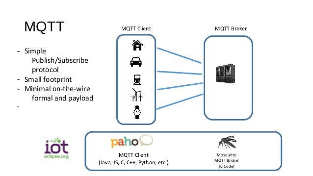 MQTT - Simple Publish/Subscribe protocol - Small footprint - Minimal on-the-wire formal and payload - MQTT Client (Java, J...