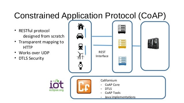 Constrained Application Protocol (CoAP) • RESTful protocol designed from scratch • Transparent mapping to HTTP • Works ove...