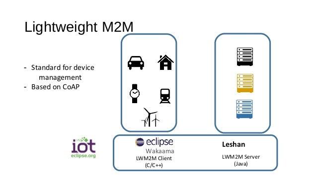 Lightweight M2M - Standard for device management - Based on CoAP Wakaama LWM2M Client (C/C++) Leshan LWM2M Server (Java)