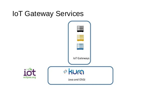 IoT Gateway Services IoT Gateways Java and OSGi