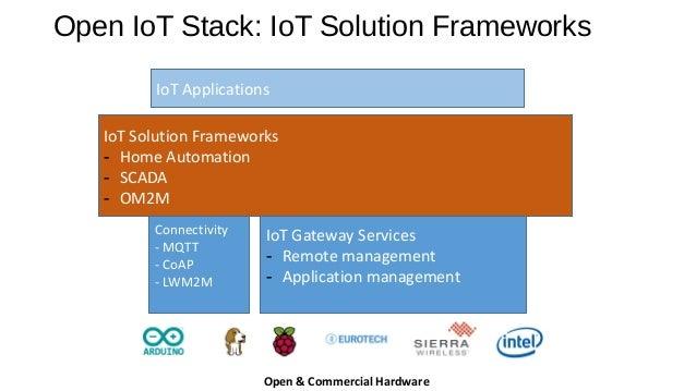 Open IoT Stack: IoT Solution Frameworks Connectivity - MQTT - CoAP - LWM2M IoT Gateway Services - Remote management - Appl...