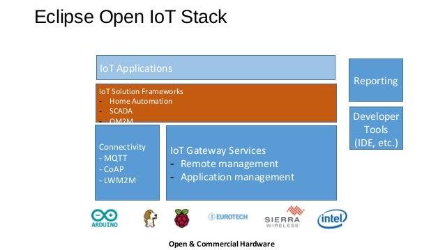 Eclipse Open IoT Stack Connectivity - MQTT - CoAP - LWM2M IoT Gateway Services - Remote management - Application managemen...