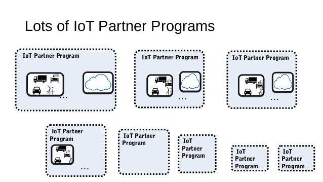 Lots of IoT Partner Programs IoT Partner Program … IoT Partner Program … IoT Partner Program … IoT Partner Program … IoT P...