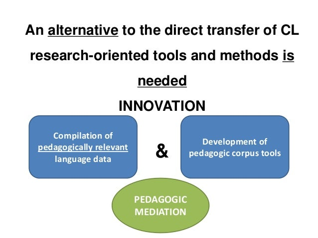 An alternative to the direct transfer of CL research-oriented tools and methods is needed INNOVATION & Compilation of peda...