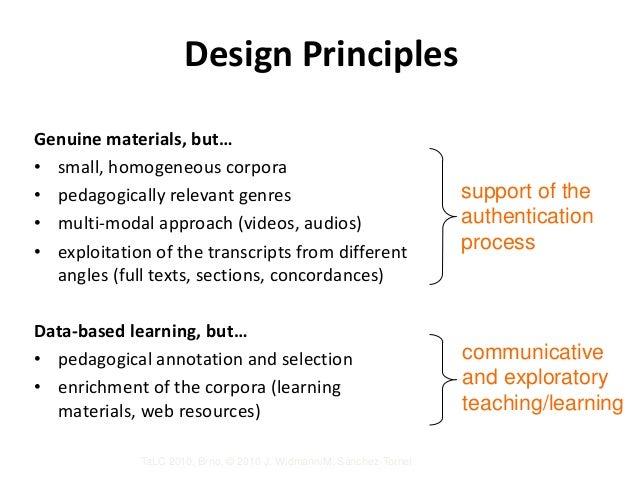Design Principles Genuine materials, but… • small, homogeneous corpora • pedagogically relevant genres • multi-modal appro...