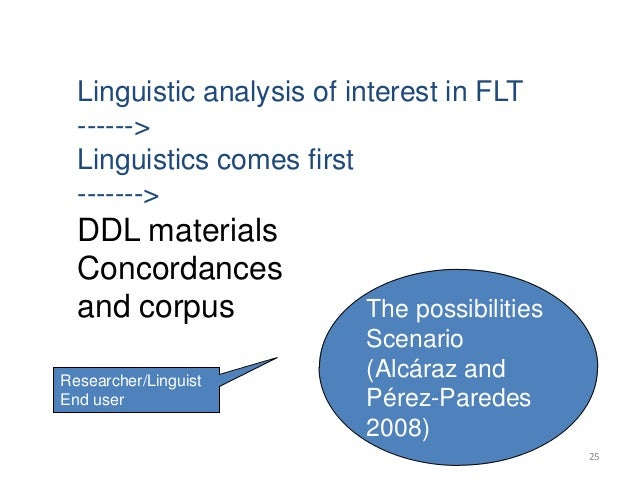 25 Linguistic analysis of interest in FLT ------> Linguistics comes first -------> DDL materials Concordances and corpus R...