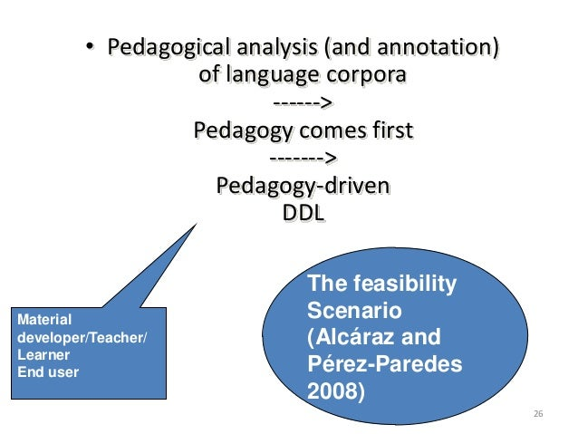 26 • Pedagogical analysis (and annotation) of language corpora ------> Pedagogy comes first -------> Pedagogy-driven DDL M...
