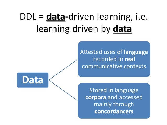DDL = data-driven learning, i.e. learning driven by data Data Attested uses of language recorded in real communicative con...