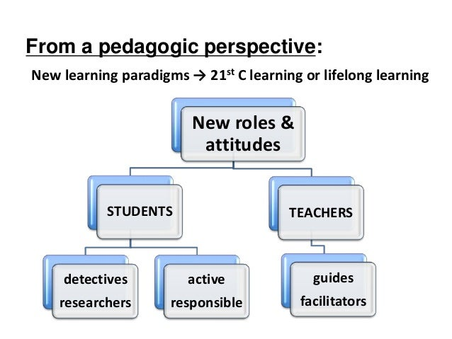 From a pedagogic perspective: New learning paradigms → 21st C learning or lifelong learning New roles & attitudes STUDENTS...