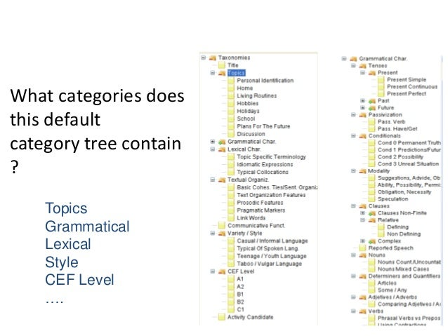 55 What categories does this default category tree contain ? Topics Grammatical Lexical Style CEF Level ….