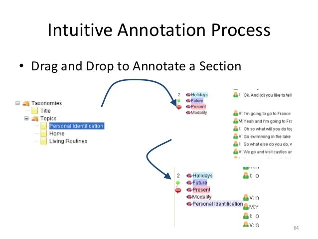 64 Intuitive Annotation Process • Drag and Drop to Annotate a Section