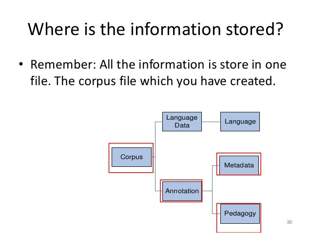 80 Where is the information stored? • Remember: All the information is store in one file. The corpus file which you have c...