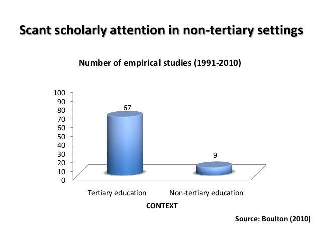0 10 20 30 40 50 60 70 80 90 100 Tertiary education Non-tertiary education 67 9 CONTEXT Number of empirical studies (1991-...