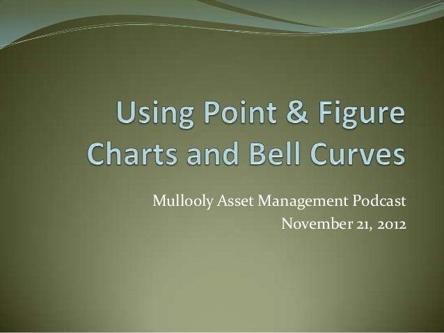 Mullooly Asset Management Podcast                 November 21, 2012