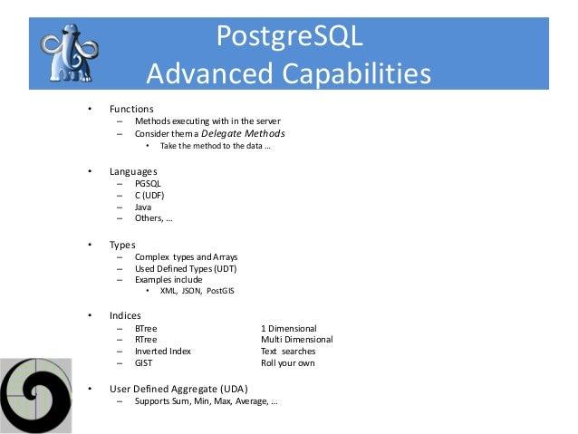 Using Postgre Sql For 3d Cms