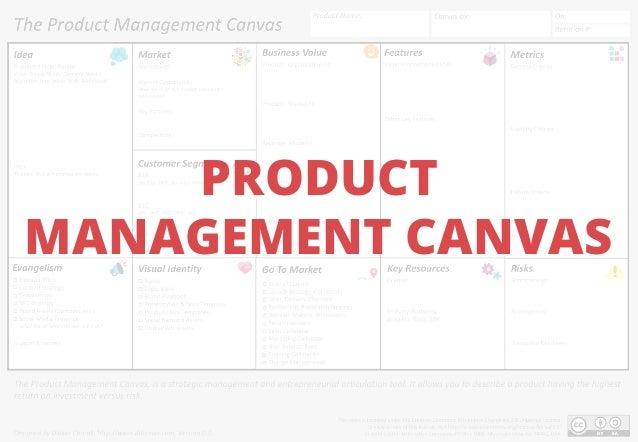http://www.ddiinnxx.com/product-management-canvas/ PRODUCT MANAGEMENT CANVAS