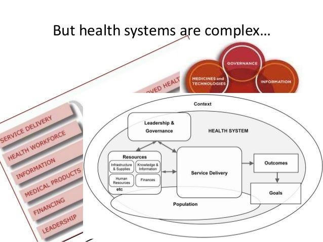 Using programme theory for evaluation of complex health ...