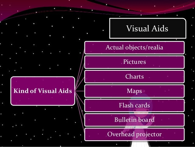 visual aids for language teaching