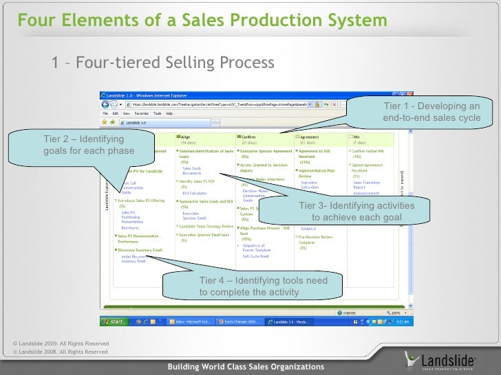 building an online sales system A restaurant point of sales system (pos) is a networked computerized ordering and record keeping system that processes orders and payments and keeps a digital record of sales.
