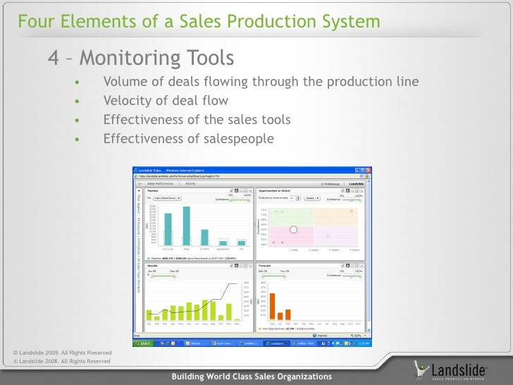 building an online sales system Decktools® deck sales and design software  as well as our online videos which will remain active  green building and leed.