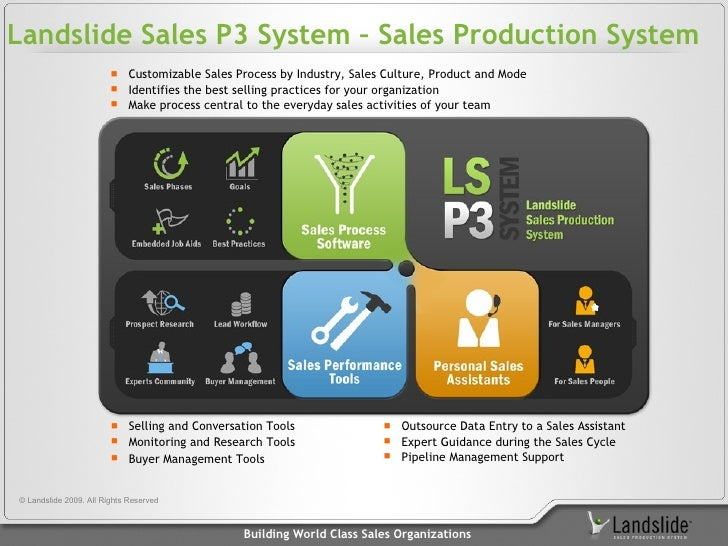 building an online sales system Page with description, applications, and links regarding online building records skip dept navigation to main content  zimas (zone info map access system).
